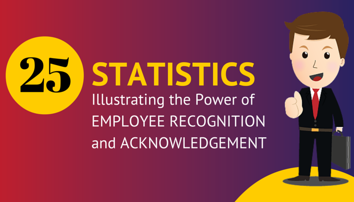 25 Statistics Employee Recognition and Acknowledgement