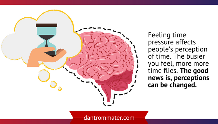 Human brain and thought bubble illustrating thinking about time