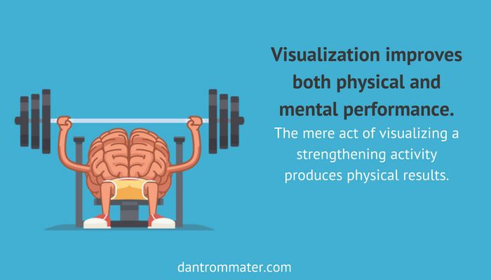 visualization improves physical and mental performance