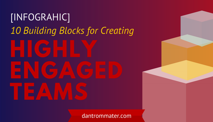 Highly-Engaged-Teams