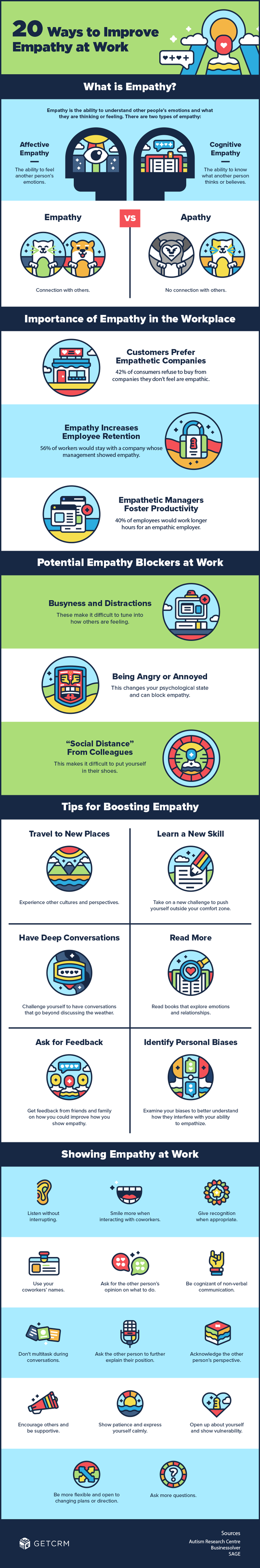 Infographic 20 Ways to Improve Empathy and Build Better Relationships at Work